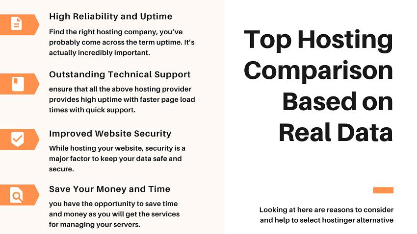 godaddy hosting options comparison