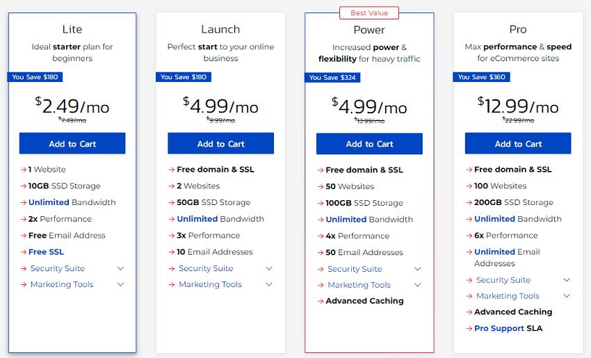 inmotion non eig hosting plans