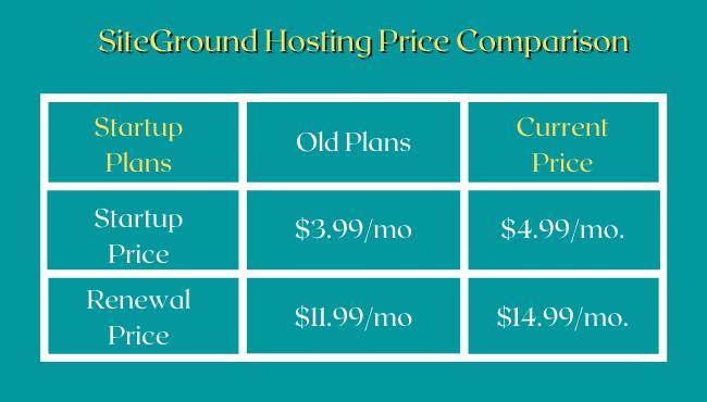 siteground competitors price comparison