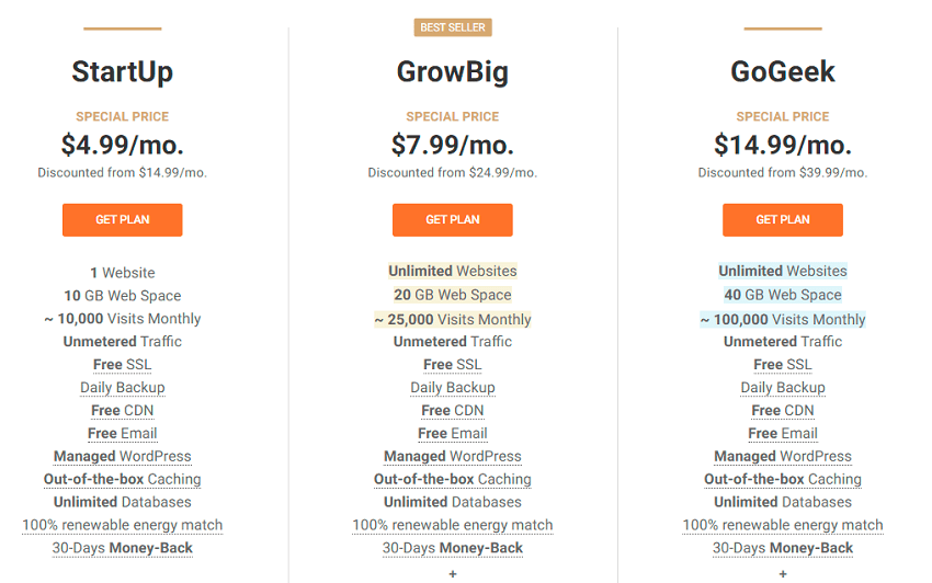 siteground hosting prices