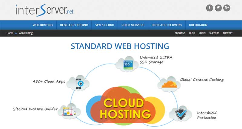 best servers wordpress hosting reviews